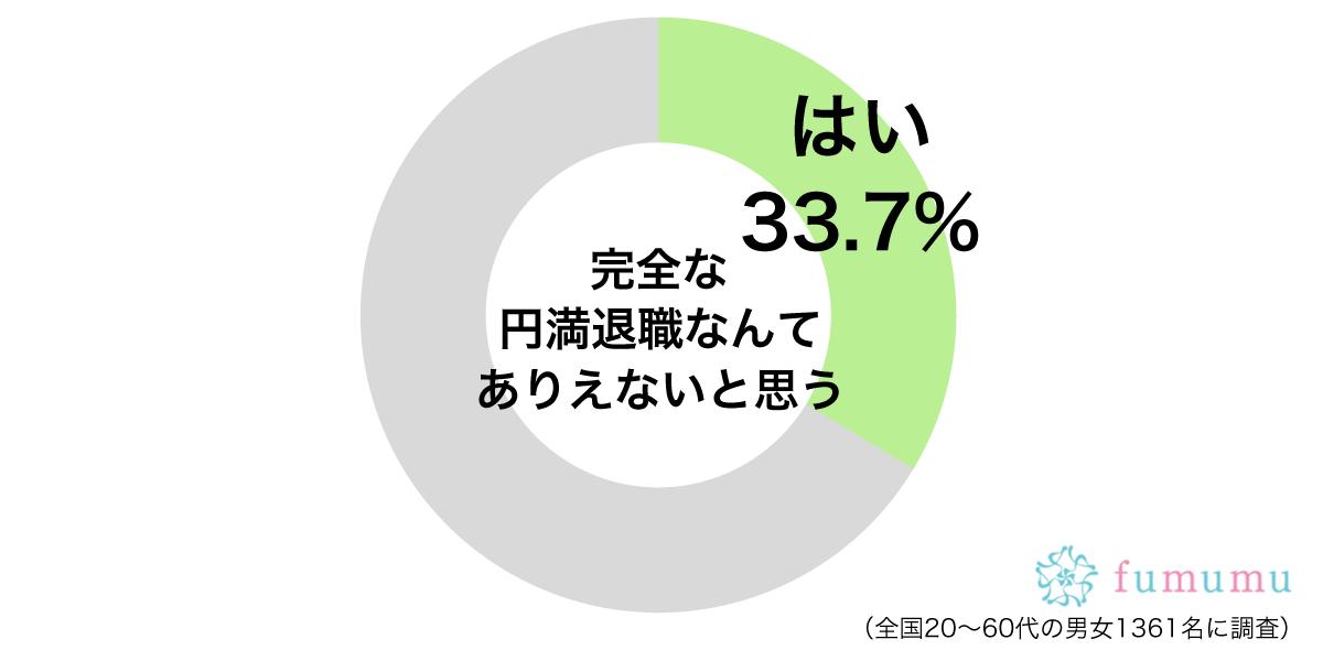 円満退職円グラフ