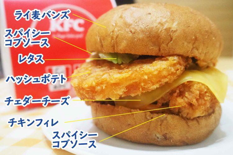 KFCデラックスチキンフィレサンド