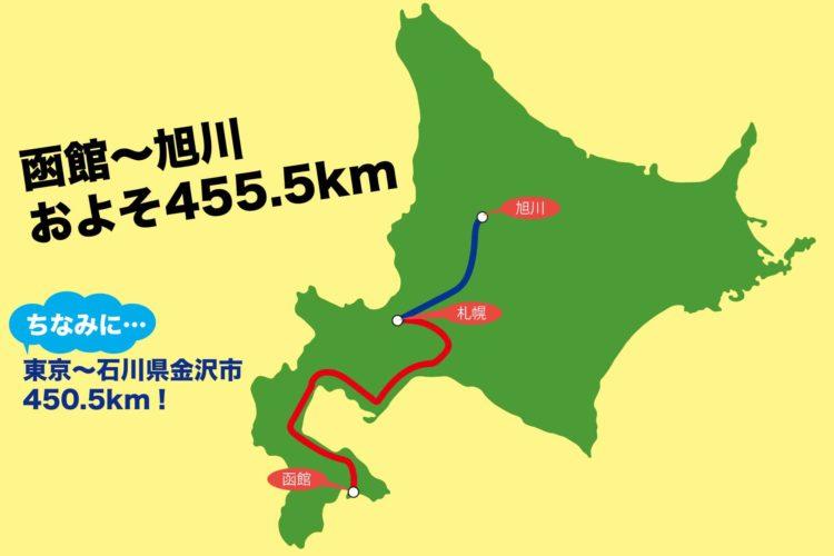 函館〜旭川